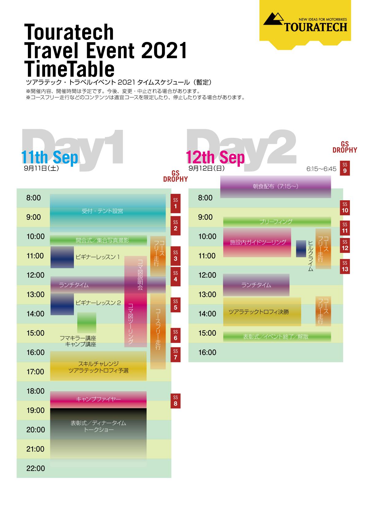 ツアラテックトラベルイベント2021タイムテーブル